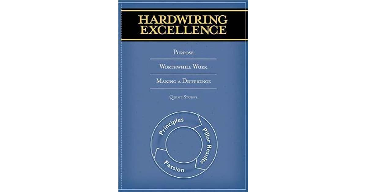 Hardwiring Excellence  Purpose  Worthwhile Work  Making A