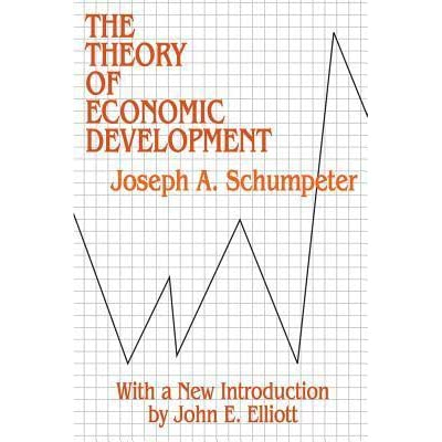 Theories of Growth of Firm