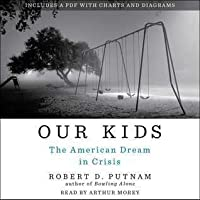 Term paper subject dealing with the Coming of Age, the American Dream, etc....?