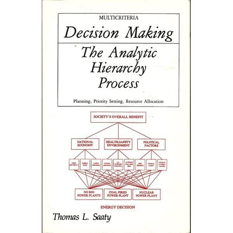 analytic hierarchy process by thomas saaty The 2008 informs impact prize is awarded to thomas l saaty the analytic hierarchy process is a methodology for helping decision makers to make complex, multi-criteria decisions.