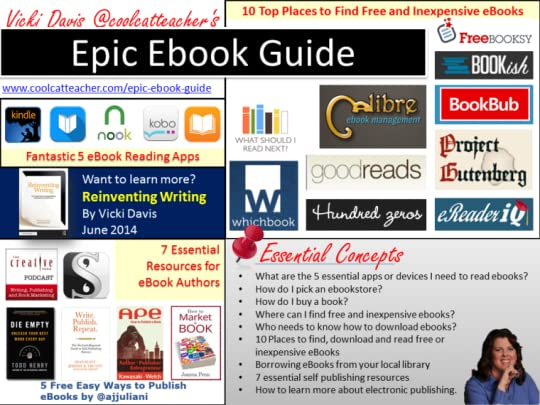 Free-eBooksnet - Download free Fiction, Health