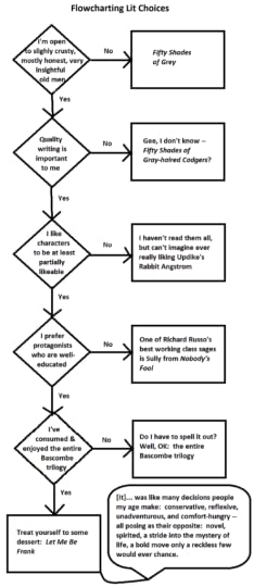 photo Flowchart3.png