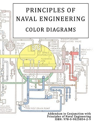 Principles of Naval Engineering Addendum - COLOR DIAGRAMS  by  Bureau of Naval Personnel