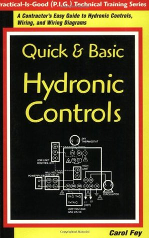 Quick & Basic House Wiring: An Easy Guide to the Wiring Inside Your Walls  by  Carol Fey