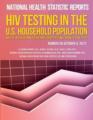 HIV Testing in the U.S. Household Population Aged 15-44: Data from the National Survey of Family Growth: 2006-2010 Centers for Disease Control and Prevention