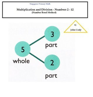 Singapore Primary Math: Multiplication and Division of Numbers 1-12 John Cody
