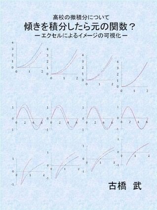 A Study on Calculus for High School Students: Visualization of image using Excel  by  Takeshi Furuhashi