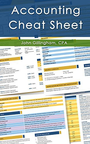 Accounting Cheat Sheet: Learn Financial Accounting  by  John Gillingham