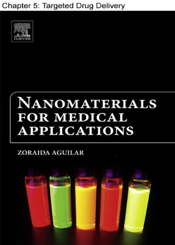 Chapter 04, Targeted Drug Delivery  by  Zoraida Aguilar