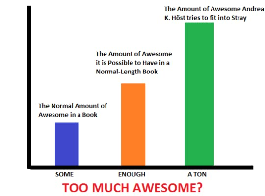 Too Much Awesome Graph