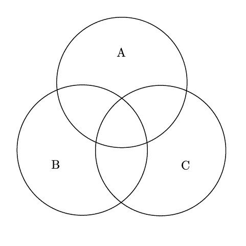 photo Venn_diagram_ABC_BW_zpscc4f2a85.png