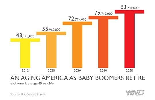 baby-boomers-graph