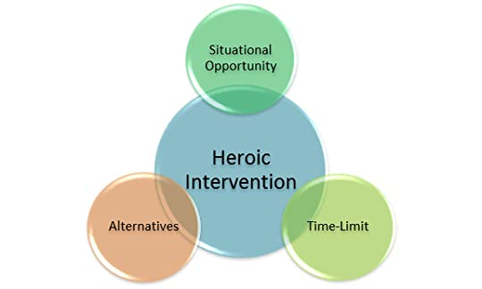 Theory of Heroic Intervention