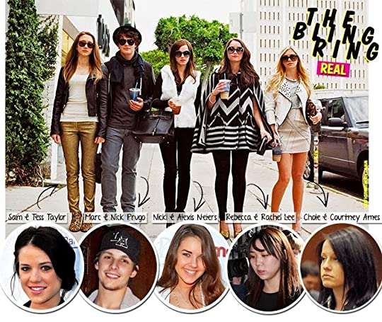 Actual People From Bling Ring