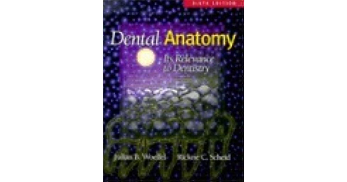 Dental Anatomy: Its Relevance to Dentistry by Julian B. Woelfel