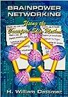 Brainpower Networking Using the Crawford Slip Method