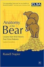 Anatomy of the Bear - Russell Napier