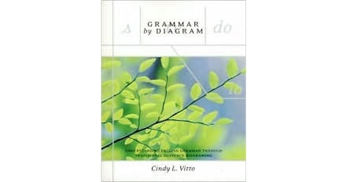 Grammar By Diagram  Understanding English Grammar Through Traditional Sentence Diagramming By
