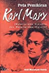 Peta Pemikiran Karl Marx