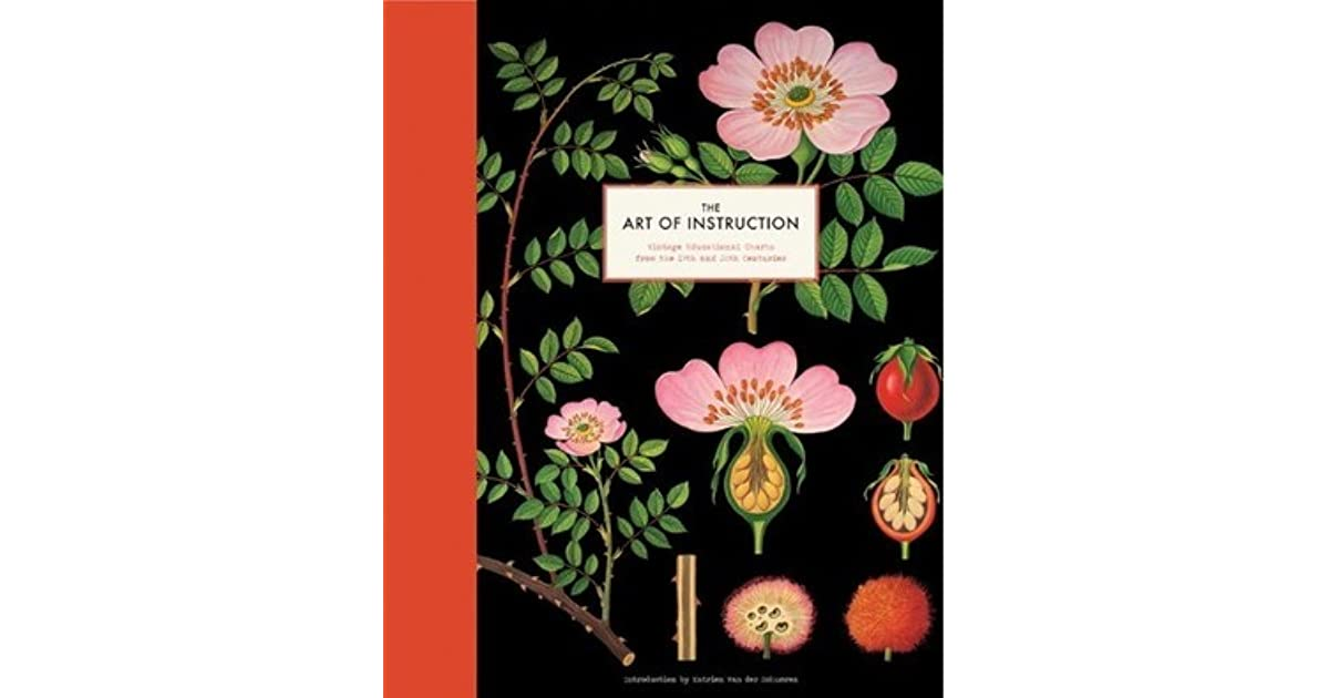 The Art Of Instruction Vintage Educational Charts From The 19th And