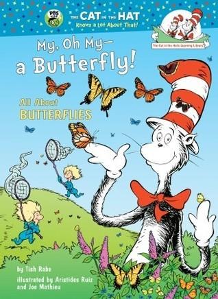 My,oh my-a Butterfly - All About Butterflies