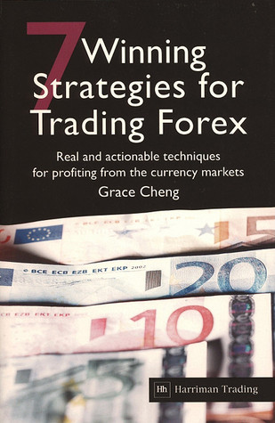 Free Trading Signals from IG for Forex, Crypto, Stocks and More