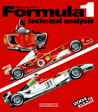 Technical Analysis (2005)