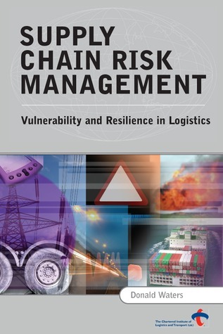 Vulnerability-Management