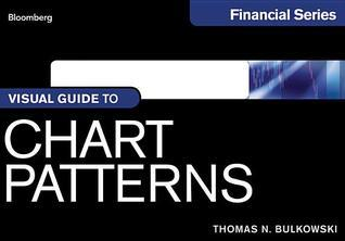 Visual Guide to Chart Patterns (2013)
