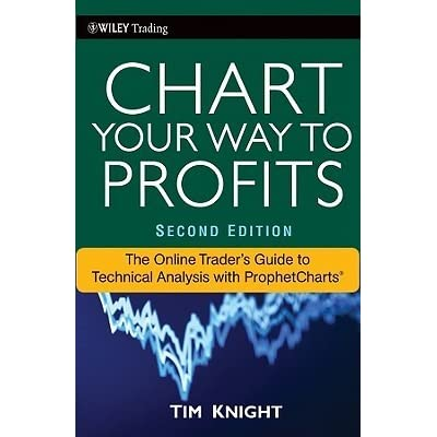 Chart Your Way to Profits - Second Edition