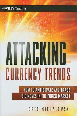 attacking currency trends