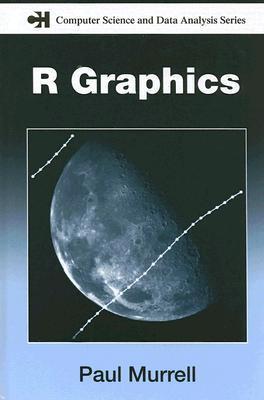 R Graphics