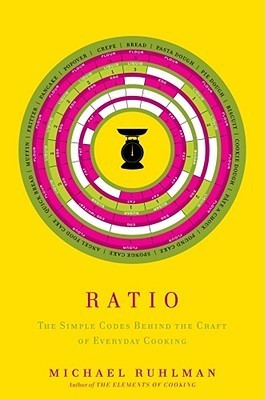 Ratio-The-Simple-Codes-Behind-the-Craft-of-Everyday-Cooking-
