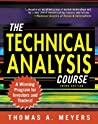 The Technical Analysis Course
