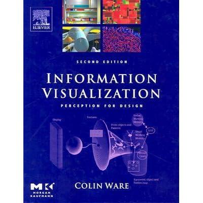 Information Visualization Perception For Design By Colin Ware