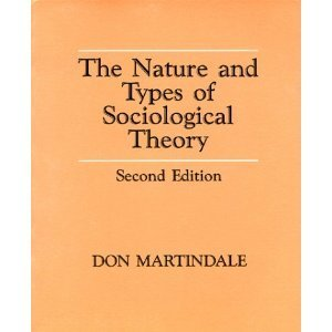 The Nature and Types of Sociologi