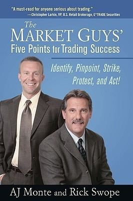 The-Market-Guys-Five-Points-for-Trading-Success-Identify-Pinpoint-Strike-Protect-and-Act-