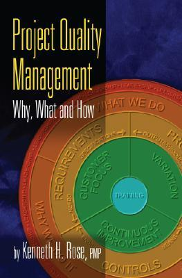 Project-Quality-Management-Why-What-and-How