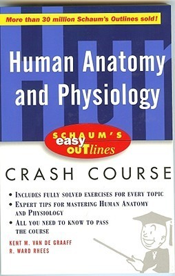 Outline human anatomy and physiology