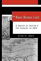 The Bare Bones List