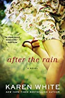 After Rain Themes
