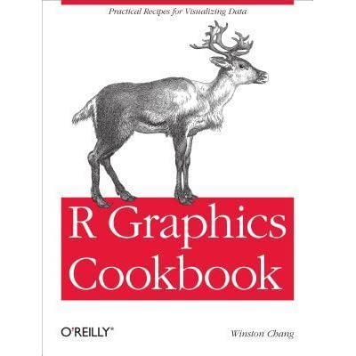 R Graphics Cookbook Practical Recipes For Visualizing Data By