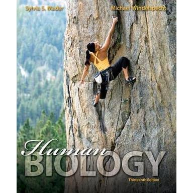 Human biology by sylvia s mader fandeluxe Image collections