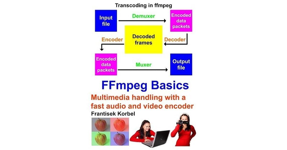 FFmpeg Basics by Frantisek Korbel