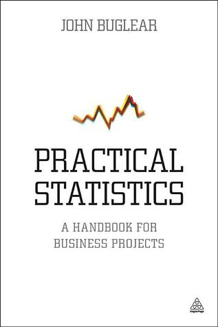 Business Statistics Projects