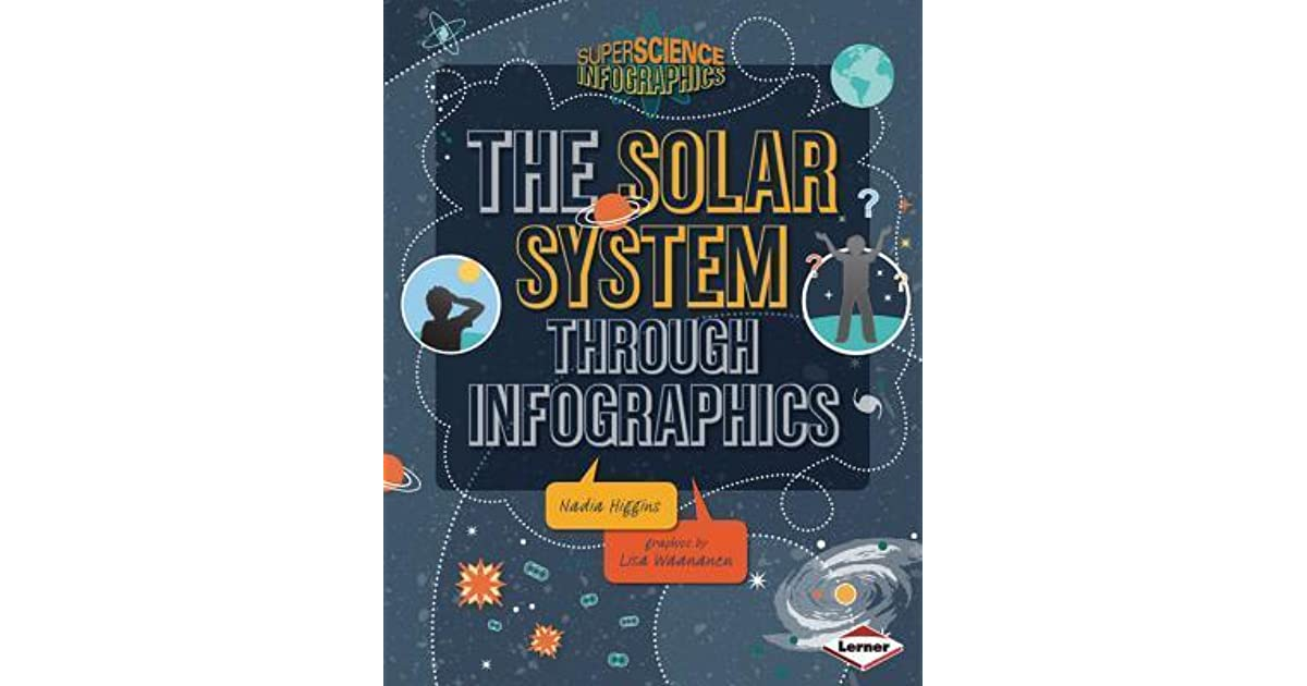 The solar system through infographics by nadia higgins fandeluxe Choice Image