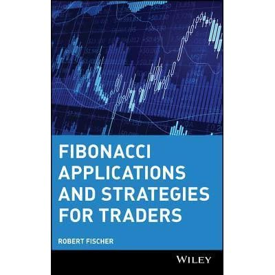 Fibonacci Levels: Different Types and How to Use them