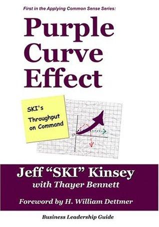 Purple Curve Effect