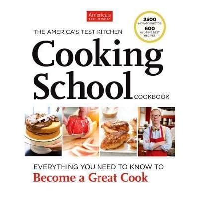 Writing A Cookbook Test Kitchen