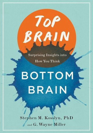 Top-Brain-Bottom-Brain-Surprising-Insights-into-How-You-Think